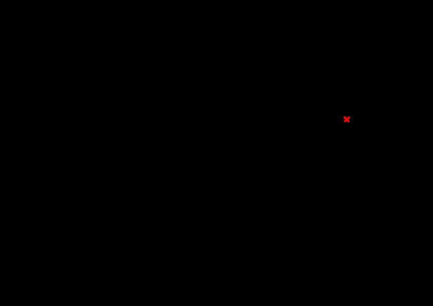 Glessener Mühlenhof Logo